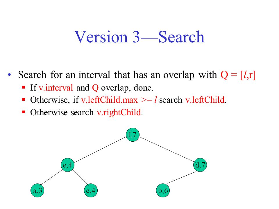Version 3—Search Search for an interval that has an overlap with Q = [l,r] If v.interval and Q overlap, done.